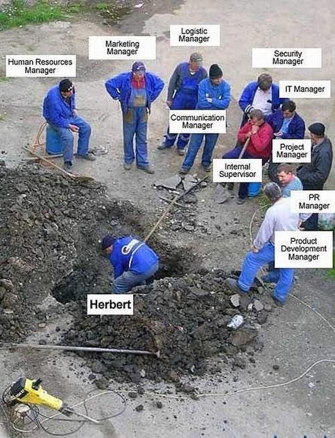 """Viele Bauarbeiter stehen um einen herum, der arbeitet. Dieser ist mit """"Herbert"""" beschäftigt, die anderen sind: Human Resources Manager, Marketing Manager, Product Manager, PR Manager, ..."""