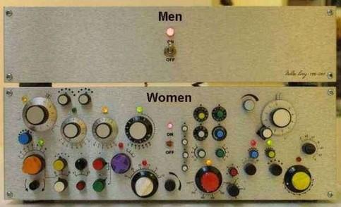 """Zwei Schaltgeräte, die mit """"Men"""" und """"Women"""" beschäftigt sind. Für Männer gibt es nur einen Schalter, für Frauen eine Menge Regler."""