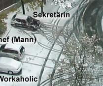 Einparktypen