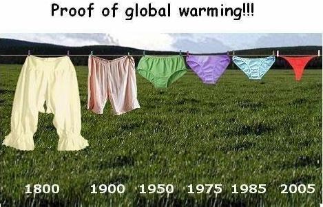 Der Beweis für die Erderwärmung: Eine Wäscheleine, auf der weibliche Unterhosen seit dem Jahr 1800 hängen, und die immer kleiner werden.
