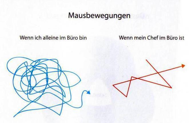 Meine Mausbewegungen: Wenn ich alleine im Büro bin (wilde Linie) und wenn mein Chef im Büro ist (klare direkte Linien).